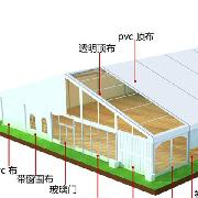 苏州博瑞尔篷房技术
